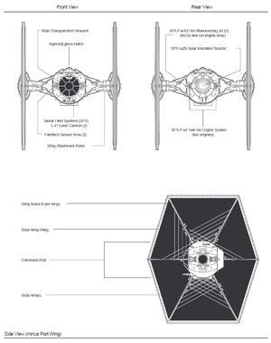 Чертёж TIE Fighter